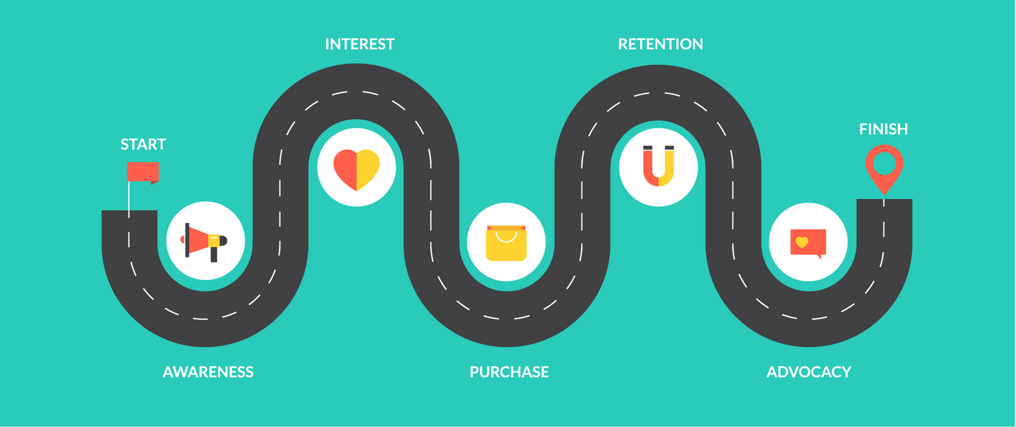 3 Ways to Improve Your Online Customer Journey Today